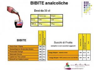 bibite_analcoliche