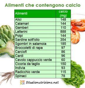 alimenti calcio